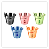 "The ""Five Buckets"" Model"