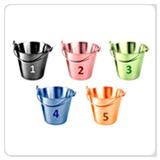 "The ""Five Buckets"" Model"